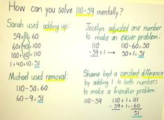 Anchor Chart for Math Talks -- showing how each kid does it differently while giving vocabulary & naming strategies