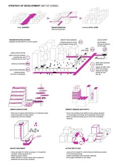 Seoul Urban Design 2013 URBAN STRATEGY
