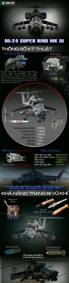 Super Hind Mk III - Cá sấu Nga đến từ châu Phi - Ảnh 1.