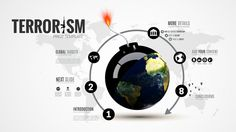 3d terrorism isil prezi template bomb world presentation template