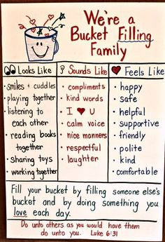 I love this anchor chart showing what a bucket family looks, sounds and feels like. Would be fun to make during family night.