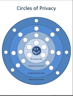 Circles of Privacy Circles, Therapy, Creative, Healing