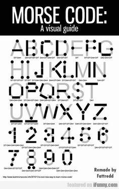 Morse Code Explained