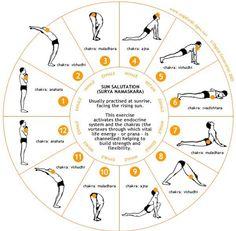 ♥ yoga sun salutation