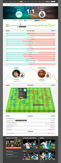 Soccer Web Page on Behance