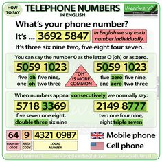 How to say telephone numbers in English - #ESL #LearnEnglish