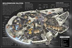 Star Wars Film, Star Wars Rebels, Nave Star Wars, Star Wars Rpg, Star Wars Ships, Millennium Falcon, Starwars, Maquette Star Wars, Tableau Star Wars