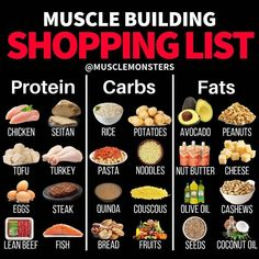 Muscle Building Shopping List by . Ask 10 people why they fail to reach their fitness goals and 9 will tell you it's due to nutrition. Food To Gain Muscle, Muscle Food, Lean Muscle Diet Plan, Diet To Get Lean, Best Muscle Building Foods, Muscle Building Meal Plan, Protein To Build Muscle, Muscle Weight, Weight Gain Meals