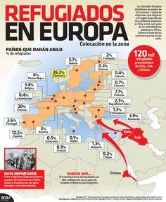 Conoce los países europeos que darán asilo a los refugiados de #Siria #Infographic
