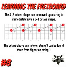 Learning the notes on the guitar fretboard — Ry Naylor Guitar Music Theory Guitar, Learn Guitar Chords, Guitar Chords Beginner, Guitar Chords For Songs, Music Chords, Guitar Chord Chart, Learn To Play Guitar, Guitar For Beginners, Music Guitar