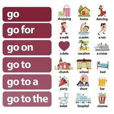 English Help, English Idioms, English Phrases, Learn English Words, English Study, English Lessons, English Tips, Teaching English Grammar, English Writing Skills