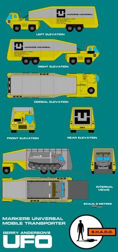 Gerry Andersons UFO Markers Universal Mobile Trans by ArthurTwosheds.deviantart.com on @deviantART