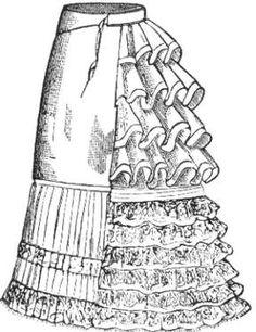 1880s Under Dress