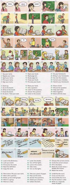 Resimlerle ingilizce öğrenmek