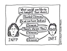 A typical conversation I have with myself... Rarest Personality Type, Myers Briggs Personality Types, Myers Briggs Personalities, Infj Personality, Infj Mbti, Introvert, Isfj, Psychology Facts, Meme