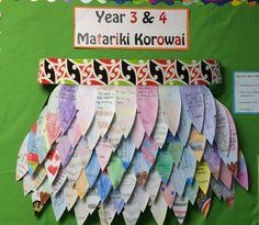 Matariki Korowai Cloak of Learning Creative Activities, Craft Activities For Kids, Classroom Activities, Preschool Ideas, Waitangi Day, All About Me Activities, Maori Designs, Nz Art, Maori Art