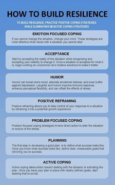 How to build resilience, practice positive coping strategies while eliminating negative coping strategies. Coping strategies improve with experience. Emotional Resilience, Mental And Emotional Health, Emotional Intelligence, How To Build Resilience, Resilience Quotes, Systemisches Coaching, Coping Skills, Healthy Mind, Mental Health