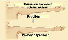 Z pohledu kosmetického problému může nezpevněná kůže v oblasti paží postihnout nejen ženy ale i muže. Hlavním důvodem je stárnutí či fyzická nečinnost. Proto si je můžete zpevnit pravidelným cvičením s cviky zaměřenými na tricepsový sval. Jakmile si na vašich rukou vyformujete tricepsy, převislá