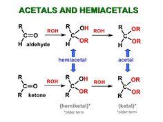 adisi-nukleofilik-17-728.jpg (728×546)