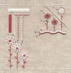 Brodez avec moi - etape 9 - Le blog de Marie Suarez Embroidery Sampler, Hand Embroidery, Marie Suarez, Diy Hacks, Couture, Smocks, Tutti Frutti, Inspiration, Blog