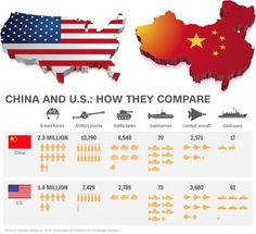China Country Responds to US Criticism Over Its Presence in South China Sea. Will go to War if pushed. Watch Live Video - CWEB  Get a chance to win a free movie or a concert ticket when you vote for the celebrity or movie we review on CWEB.com