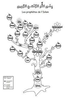 arbre-prophetes