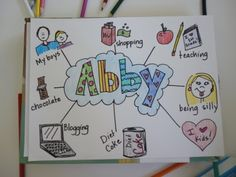 Name Map for beginning of school - fun First Day Of School Activities, Name Activities, 1st Day Of School, Beginning Of The School Year, Too Cool For School, Classroom Activities, School Fun, School Days, Art School