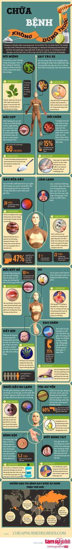 Mẹo chữa các bệnh phổ biến không dùng thuốc