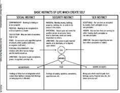 Step 6 Aa Worksheet. Worksheets. | Codependent. | Pinterest ...