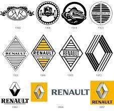Evolution du logo Renault