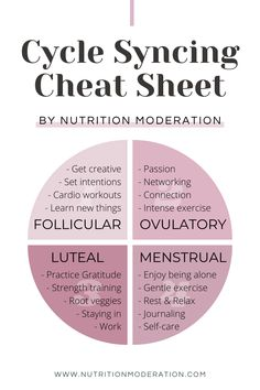 Menstrual Cycle Phases, Work Calendar, Female Hormones, Pms, Natural Medicine, Health And Wellbeing, Ayurveda, How To Stay Healthy, Natural Health