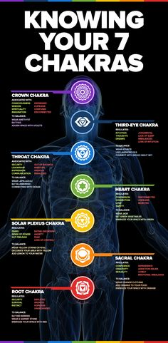 Balance Your Chakras And Let Your Anxiety Melt Away