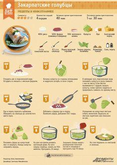 Рецепт в инфографике: Голубцы по-закарпатски   Рецепты в инфографике   Кухня   АиФ Украина