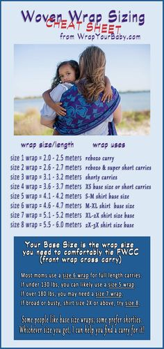 Guide to Woven Wrap Lengths and carries by wrap length
