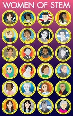 """rhrealitycheck: """"inappropriatelyadorable: """"Awesome women in STEM (science, technology, engineering, math) fields! Edit """"Where's Marie Curie? Where's Ada Lovelace? Stem Science, Science Art, Science And Technology, Science Room, Science Images, Engineering Technology, Forensic Science, Science Ideas, Technology Gadgets"""
