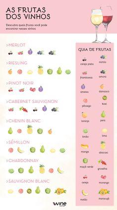 Você sabe quais frutas estão presentes em cada aroma do vinho? Esse infográfico vai te deixar por dentro de tudo! #wine #instawine #vinho #instavinho