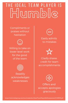 """Author Patrick Lencioni of """"The Ideal Team Player"""" espouses 3 virtues: Humble, Hungry, and Smart. How humble are you? Do you practice his 6 suggested behaviors? If not, start this week with 1 or 2 and then move on to master all of them. Leadership Team Development, Leadership Coaching, Leadership Quotes, Personal Development, Somehow I Manage, Player Quotes, Excellence Quotes, Work Train, Work Goals"""