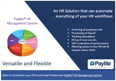 Yet to automate your organization's HR functioning? You're losing out many of ur vital times for managing them manually. Log on www.paylitehr.com to know how its 6 key #HR modules can give you leverage #HRMS #HRIS #GCC