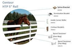 Everything You Need for Centaur Fencing Horse Fencing, Centaur, Barns, Fence, Horses, Horse Fence, Horse, Sheds, Barn