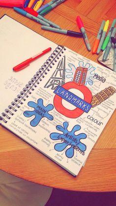 Initial mind map for Art GCSE 2016 topic 'Landmarks'. Sketchbook Layout, Gcse Art Sketchbook, Sketchbook Inspiration, Sketchbook Ideas, Mind Map Design, Design Art, Graphic Design, Mind Map Art, Mind Maps