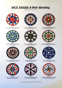 Hex Signs and Their Meanings Sigil Magic, Magic Symbols, Pennsylvania Dutch, Barn Signs, Barn Quilt Patterns, Barn Art, Barn Quilts, Book Of Shadows, Wiccan
