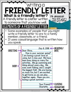 Friendly letter format for middle school google search book friendly letter anchor chart friendly letter poster friendly letter writing teaching how to spiritdancerdesigns Gallery