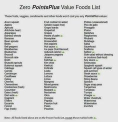 Weight Watcher Girl: Weight Watchers Zero Point Food List!
