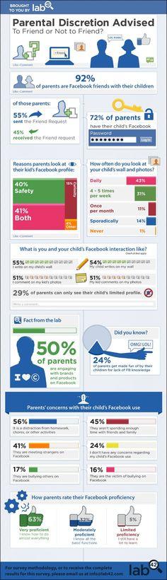 16-01-2012: Facebook: Parental Discretion Advised.