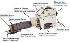Fully assembled Filastruder - https://coolnerd.co/listing/fully-assembled-filastruder/