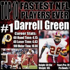 "Darrell Green truly was the ""Ageless Wonder"". You think a 4.43 laser timed 40 yard dash is slow? This man recorded that time at the age of 50 years old. I can only imagine what the 20 year old Darrell Green could have accomplished in the combine today. There is a reason this freak of a man lasted 20 seasons for the Redskins. http://www.prosportstop10.com/top-10-fastest-players-in-nfl-history/"