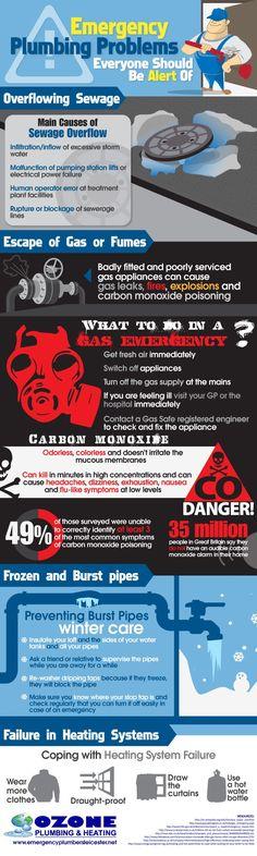 Emergency Plumbing Problems Everyone Should Be Alert Of