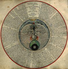 Khunrath's Alchemical Exploratorium, ca. 1600
