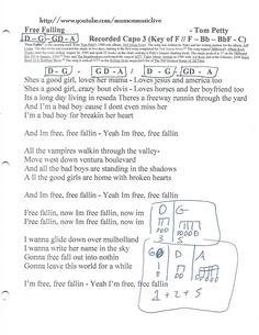 Free Fallin (Tom Petty) Guitar Chord Chart