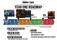 content update roadmap - Поиск в Google